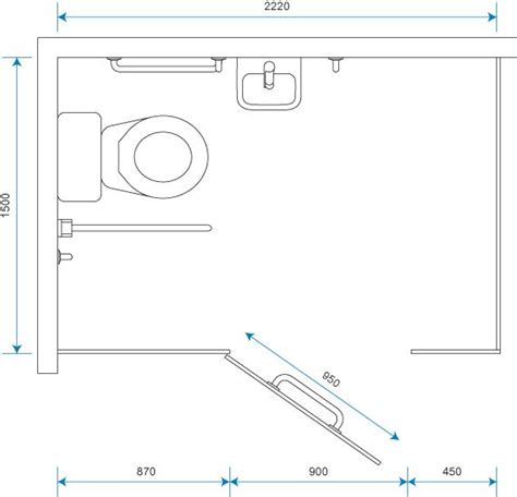 Vi4nn4network how to configure watchguard dimension jpg 570x549